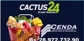 Cenda: Canasta Alimentaria supera los 28 millones de bolívares (+Gráficas)
